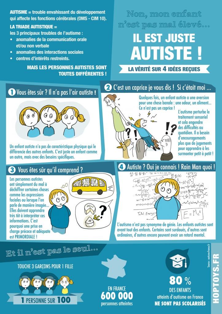 infographie-autisme2 (1).jpg